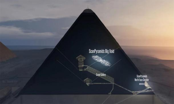 New research looking at the density of particles called muons has found an empty space (shown in this illustration) more than 98 feet (30 meters) long right above the Great Pyramid's Grand Gallery, but no internal pyramid ramp was found.  (Scan Pyramids Mission)