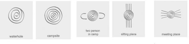 Concentric circle meanings. (drutska / Adobe Stock)