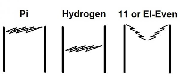 The similarity between 3 of the most important symbols on planet earth.