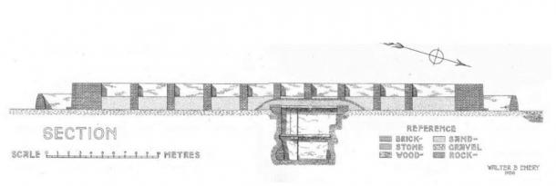 Cross-section drawing of mastaba 3507 of Queen Herneith at Saqqara, including hidden mound; by Walter Emery, 1956. (Emery, Walter B., Excavations at Saqqara: Great Tombs of the First Dynasty Vol III, (Egypt Exploration Society, London, 1958). (Archive.org)