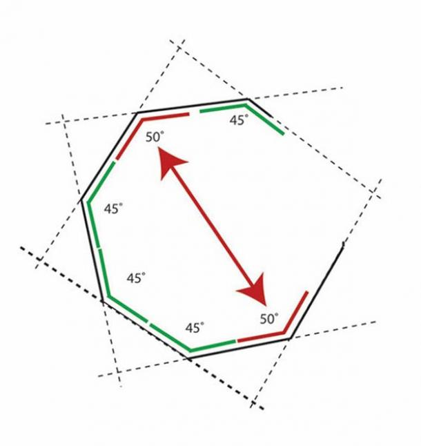 Two opposite corners with slightly pointed angles. Lengths and angles are measured and drawn by author.