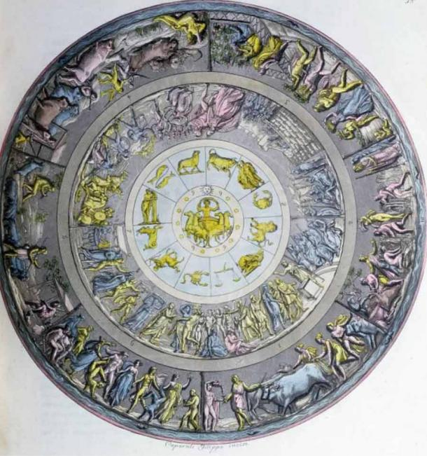 An interpretation of the Shield of Achilles by Angelo Monticelli c. 1820. (Public Domain)