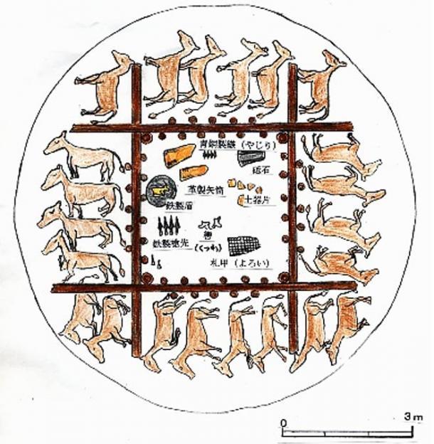 Sketch plan of the kurgan burial mound at Kostromskaya in southern Russia.