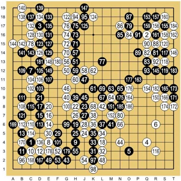 Lee Sedol (B) vs AlphaGo (W) – Game 1. (Wesalius/CC BY SA 4.0)
