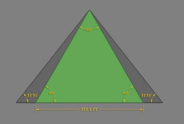 Mathematical encoding in the Great Pyramid