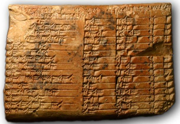 The celebrated Babylonian mathematical tablet Plimpton 322.