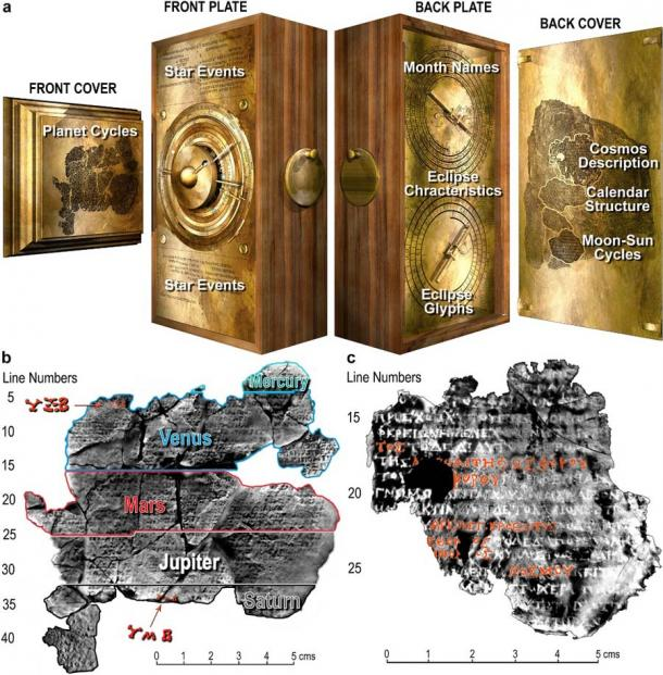 """Inscriptions found on the Antikythera mechanism led to a number of breakthroughs in the creation of the """"theoretically"""" rebuilt Antikythera device. (Tony Freeth et al. / Nature)"""