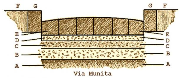 dating methods used in pompeii