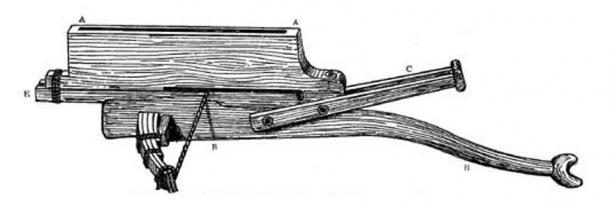 A non-recurve repeating crossbow. Ones used for war would be recurved