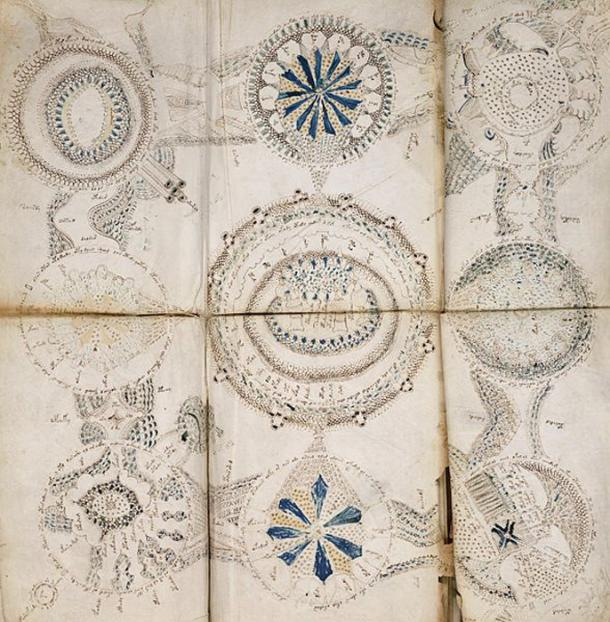 "Detail from page 86v of Voynich Manuscript depicting the ""cosmological"" section"