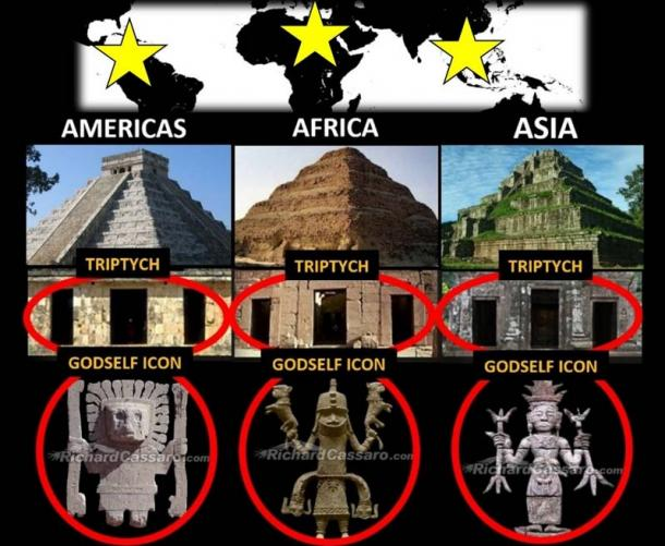 "The pyramid cultures shared the ""Triptych Temple"" and ""GodSelf Icon."""