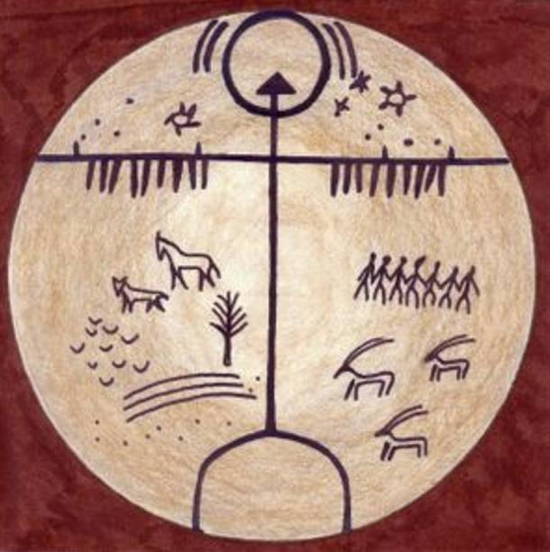 A representation of the Tengriist world view on a shaman's drum