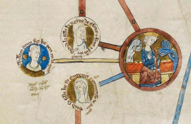 Modern scholars of Geoffrey's work believe it possible that Historia it could in fact have been written as a sort of cautionary tale for the contenders of Henry I's throne. King Henri I of England can be seen on the left and Matilda on the right. (Public domain)