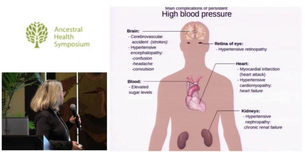 Screenshot from a seminar on Paleolithic Diets and Blood Pressure Control at an Ancestral Health Symposium.