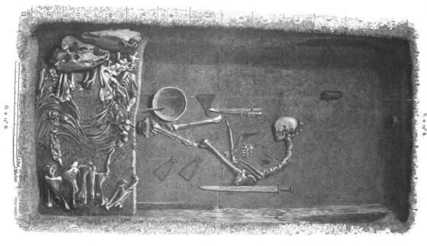 Illustration by Evald Hansen based on the original plan of the Viking Age warrior grave (Bj 581) by excavator Hjalmar Stolpe; published in 1889.