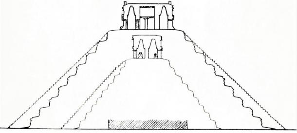Drawing showing the smaller pyramid within Kukulcán.