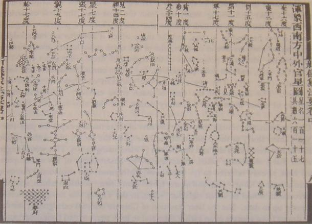 A star map with a cylindrical projection. The ancient Chinese Astronomer Su Song's star map represents one of the oldest in existence in printed form. (PericlesofAthens / Public domain)
