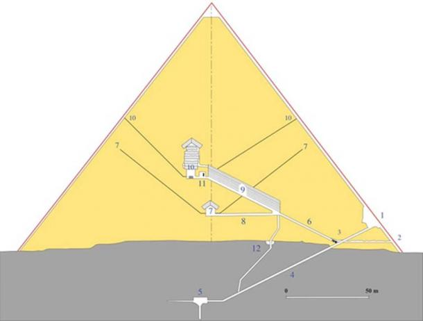 Schematic cross-section of the Great Pyramid. (7 denotes Queen's Chamber and shafts/vents, 10 denotes King's Chamber and shafts)