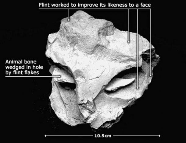 Features of the mask.