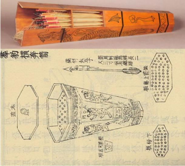 An example (reallycoolweapons) and drawing of 'the nest of bees.'