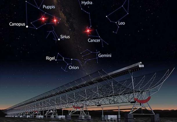 The data suggests the signals are coming from the direction of the constellations Puppis and Hydra.