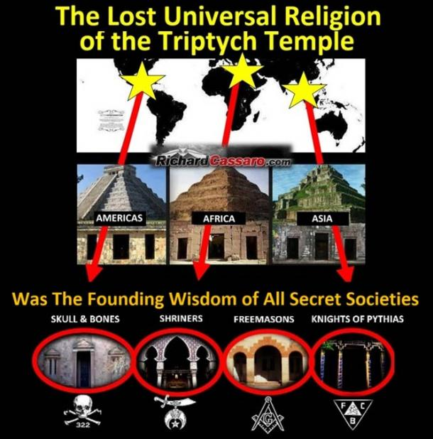 The Lost Universal Religion of the Triptych Temple