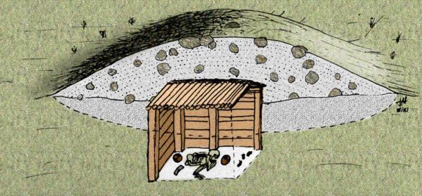 An illustration of a typical Scythian kurgan (mound).
