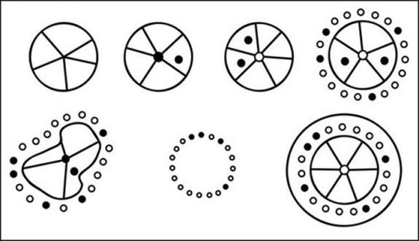An illustration of some of the wheel-like geoglyph designs built into the landscape