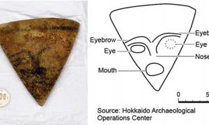 Left, A stone piece bearing the painting of a human face and found in Kikonai, Hokkaido (Yoshinori Toyomane) Right. A Sketch of the impression.