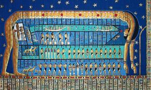 The ancient Egyptian sky goddess, Nut, arching over the earth. The human figures represent stars and constellations.