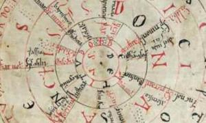 Close-up of the Liesborn Prayer Wheel