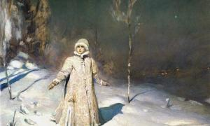 Painting of Snow Maiden (1899) by Viktor M. Vasnetsov.