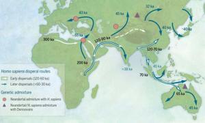 DNA (Page 5) | Ancient Origins