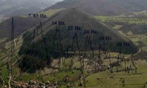 Schuman's resonance on Bosnian Pyramids
