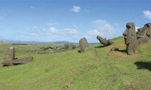 The Cataclysm of Easter Island