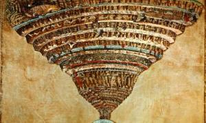 Botticelli's Map of Dante's inferno