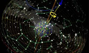 Tau Boo Polar Shift on Earth