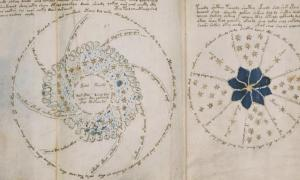 Voynich Manuscript - The Book that cannot be read