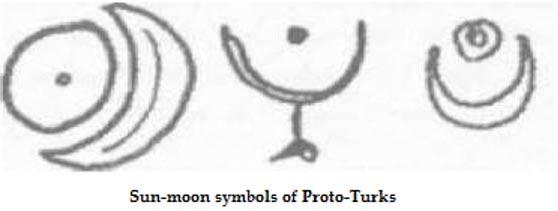 Sun and moon symbols